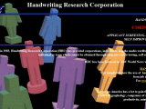 Handwriting Research Corporation